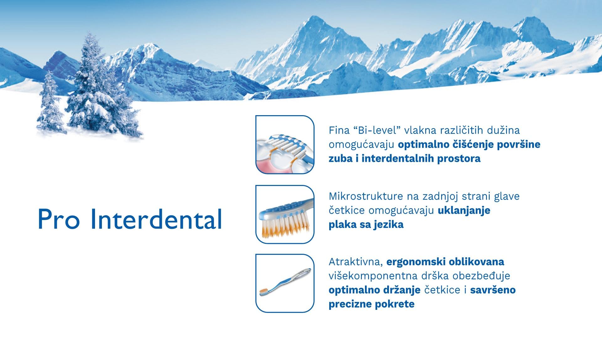 Četkica za zube TRISA Pro Interdental Banner